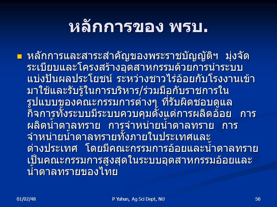 01/02/48 56P Yuhun, Ag Sci Dept, NU หลักการของ พรบ. หลักการและสาระสำคัญของพระราชบัญญัติฯ มุ่งจัด ระเบียบและโครงสร้างอุตสาหกรรมด้วยการนำระบบ แบ่งปันผลป