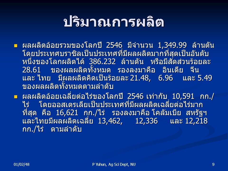 01/02/48 9P Yuhun, Ag Sci Dept, NU ปริมาณการผลิต ผลผลิตอ้อยรวมของโลกปี 2546 มีจำนวน 1,349.99 ล้านตัน โดยประเทศบราซิลเป็นประเทศที่มีผลผลิตมากที่สุดเป็น