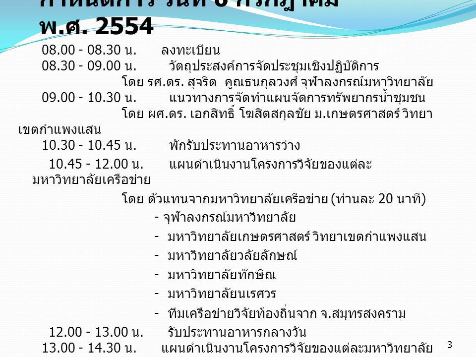 กำหนดการ วันที่ 6 กรกฎาคม พ. ศ. 2554 08.00 - 08.30 น. ลงทะเบียน 08.30 - 09.00 น. วัตถุประสงค์การจัดประชุมเชิงปฏิบัติการ โดย รศ. ดร. สุจริต คูณธนกุลวงศ