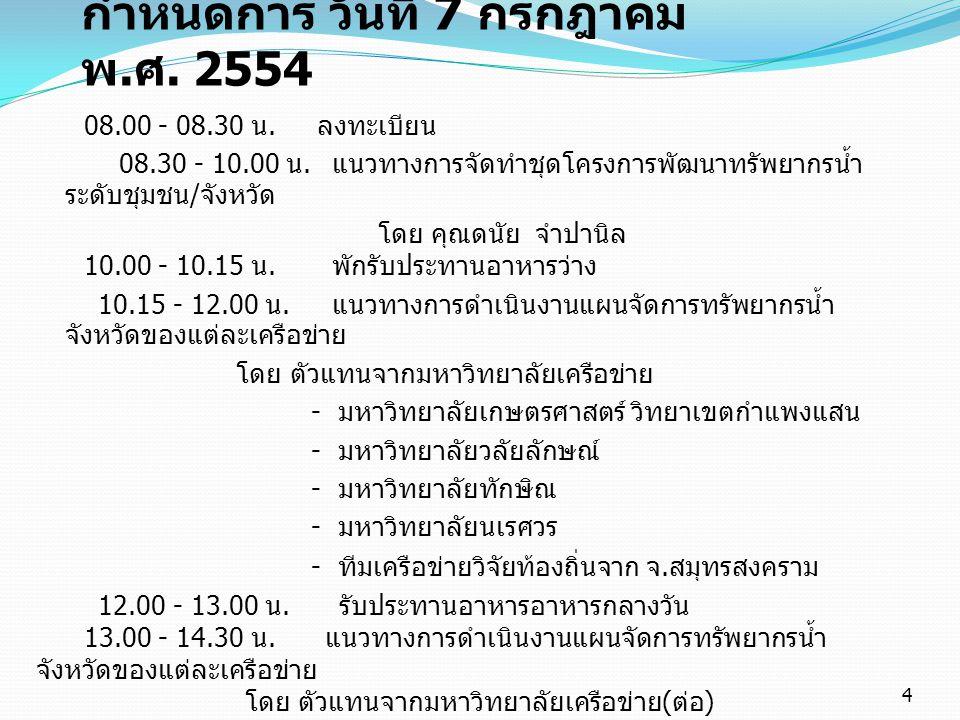 กำหนดการ วันที่ 7 กรกฎาคม พ. ศ. 2554 08.00 - 08.30 น. ลงทะเบียน 08.30 - 10.00 น. แนวทางการจัดทำชุดโครงการพัฒนาทรัพยากรน้ำ ระดับชุมชน / จังหวัด โดย คุณ