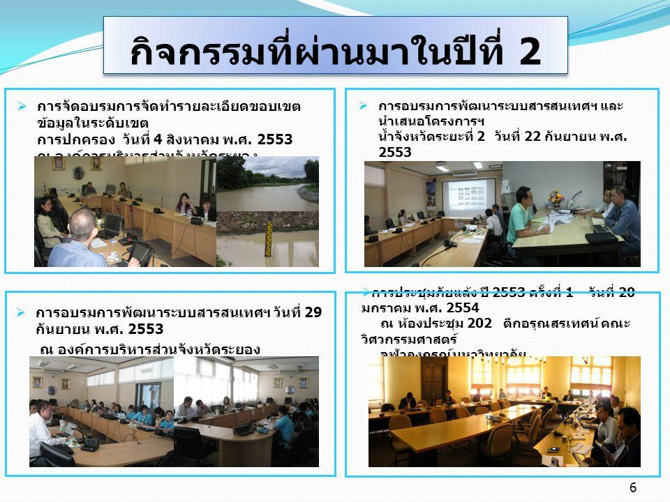  การจัดอบรมการจัดทำรายละเอียดขอบเขต ข้อมูลในระดับเขต การปกครอง วันที่ 4 สิงหาคม พ. ศ. 2553 ณ องค์การบริหารส่วนจังหวัดระยอง  การประชุมภัยแล้ง ปี 2553