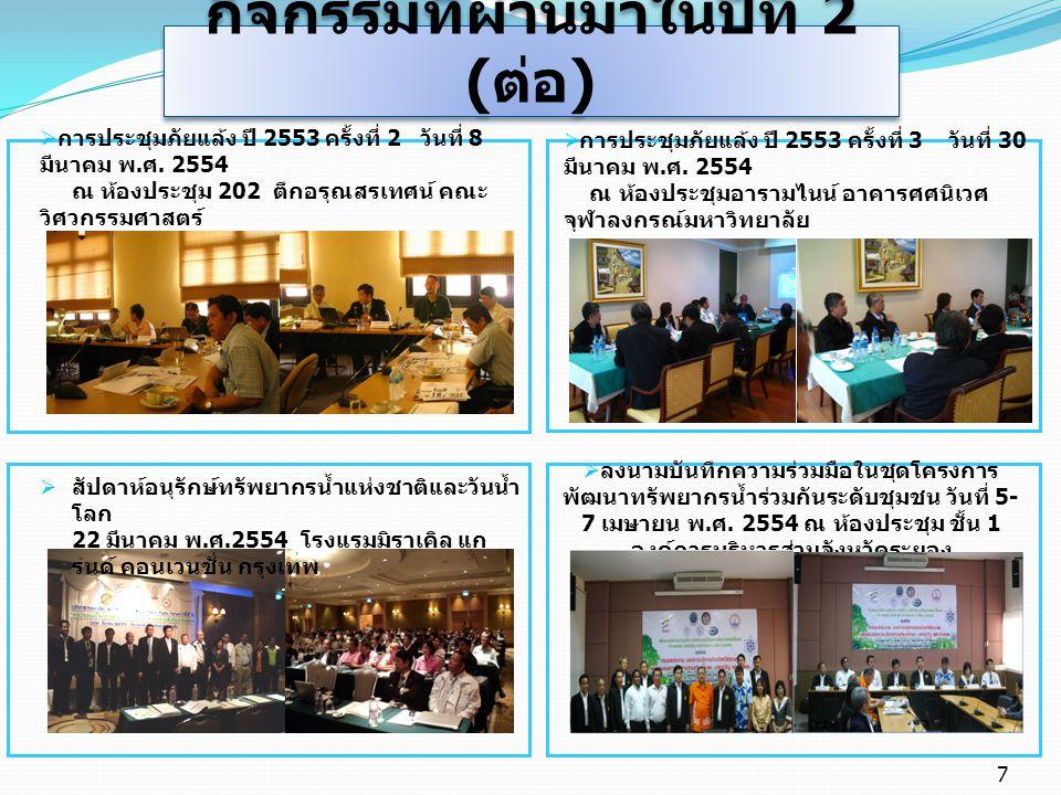 กิจกรรมที่ผ่านมาในปีที่ 2 ( ต่อ )  การประชุมภัยแล้ง ปี 2553 ครั้งที่ 2 วันที่ 8 มีนาคม พ. ศ. 2554 ณ ห้องประชุม 202 ตึกอรุณสรเทศน์ คณะ วิศวกรรมศาสตร์