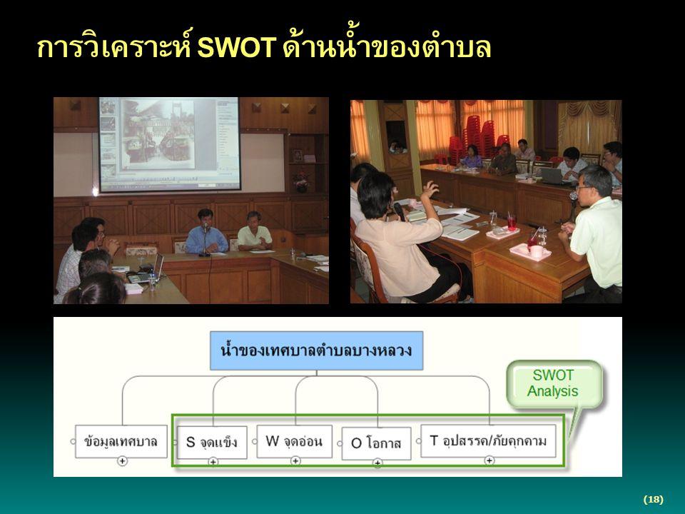 การวิเคราะห์ SWOT ด้านน้ำของตำบล (18)