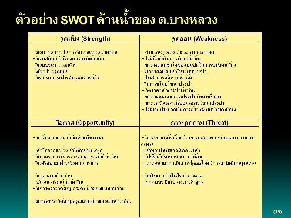 (19) ตัวอย่าง SWOT ด้านน้ำของ ต.บางหลวง