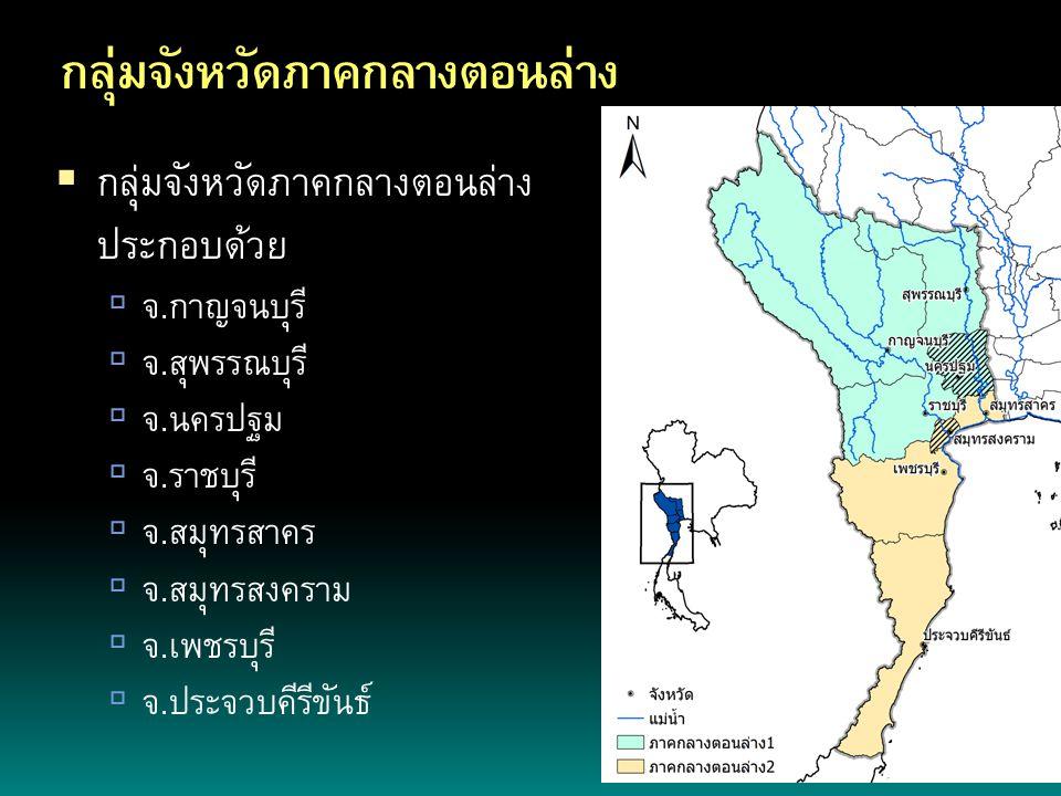 5 นครปฐม ระบบแหล่งน้ำ สมุทรสงคราม