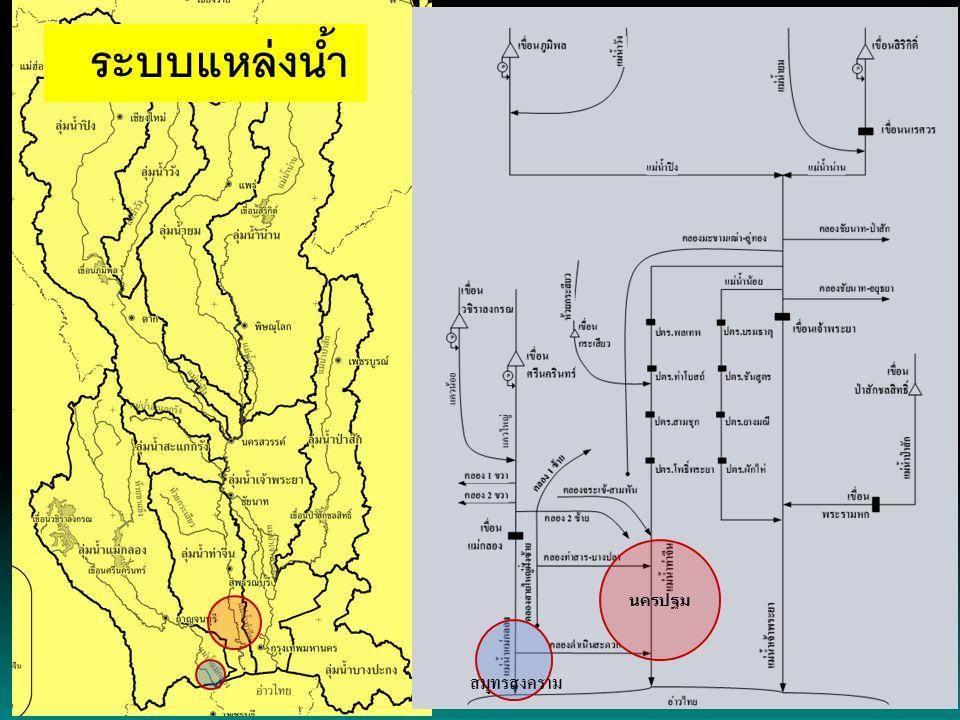  5 พื้นที่ ได้แก่  เทศบาลตำบลบางหลวง อำเภอบางเลน  ตำบลบางระกำ อำเภอบางเลน  ตำบลบางช้าง อำเภอสาม พราน  ตำบลไร่ขิง อำเภอสามพราน  ตำบลวังตะกู อำเภอเมือง นครปฐม (16) พื้นที่ตำบลนำร่อง