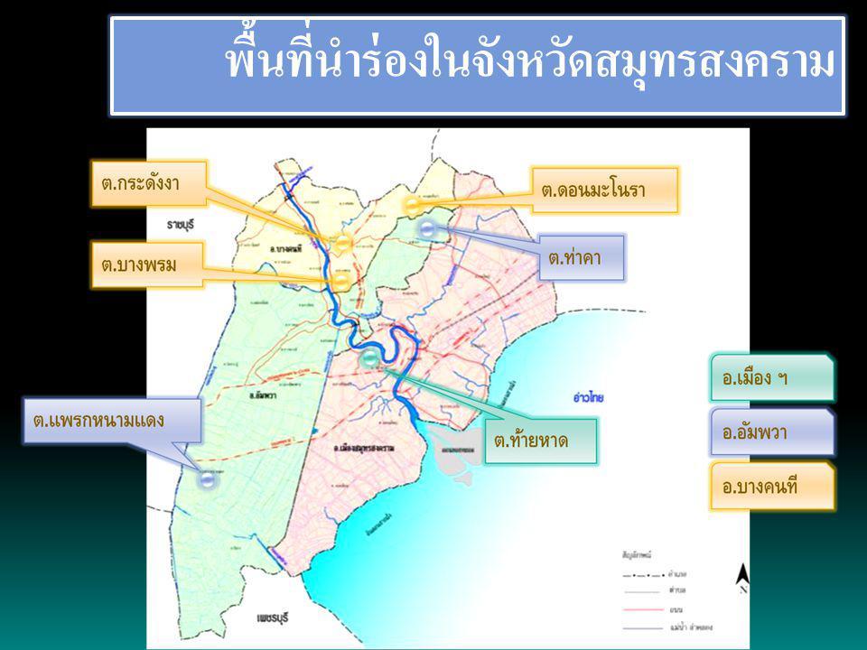 (14) เวทีเตรียมการครั้งที่ 6 การประมวลแผนจัดการน้ำระดับจังหวัดและตำบล