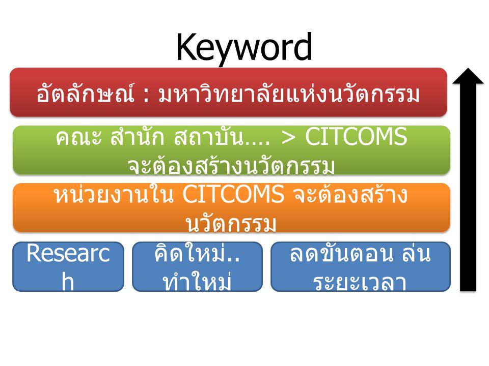 Keyword ภาพลักษณ์ องค์กร นำนวัตกรรม ได้รับการ ยอมรับ Better Together