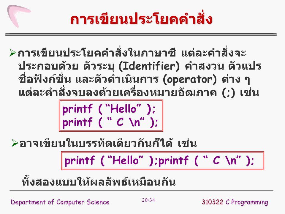 20/34  การเขียนประโยคคำสั่งในภาษาซี แต่ละคำสั่งจะ ประกอบด้วย ตัวระบุ (Identifier) คำสงวน ตัวแปร ชื่อฟังก์ชั่น และตัวดำเนินการ (operator) ต่าง ๆ แต่ละ