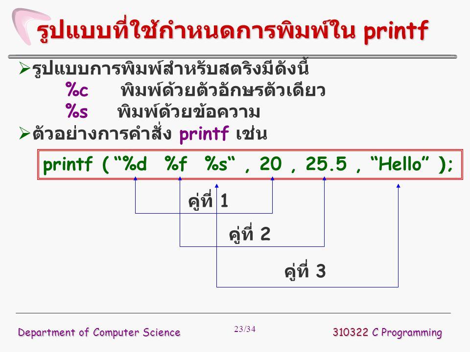 23/34  รูปแบบการพิมพ์สำหรับสตริงมีดังนี้ %c พิมพ์ด้วยตัวอักษรตัวเดียว %s พิมพ์ด้วยข้อความ  ตัวอย่างการคำสั่ง printf เช่น 310322 C Programming Depart