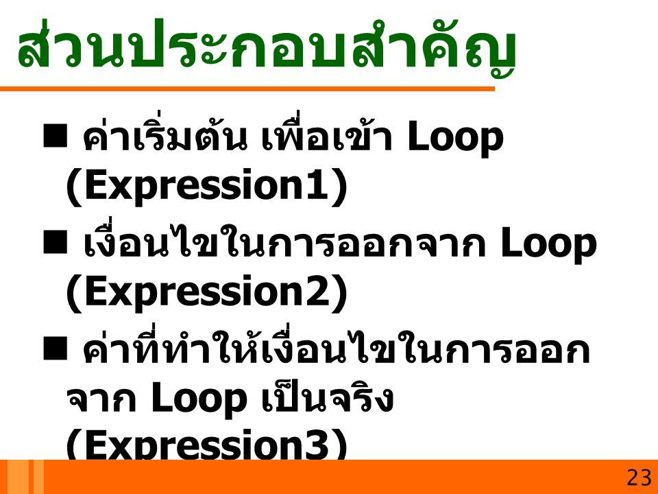 ส่วนประกอบสำคัญ ค่าเริ่มต้น เพื่อเข้า Loop (Expression1) เงื่อนไขในการออกจาก Loop (Expression2) ค่าที่ทำให้เงื่อนไขในการออก จาก Loop เป็นจริง (Express