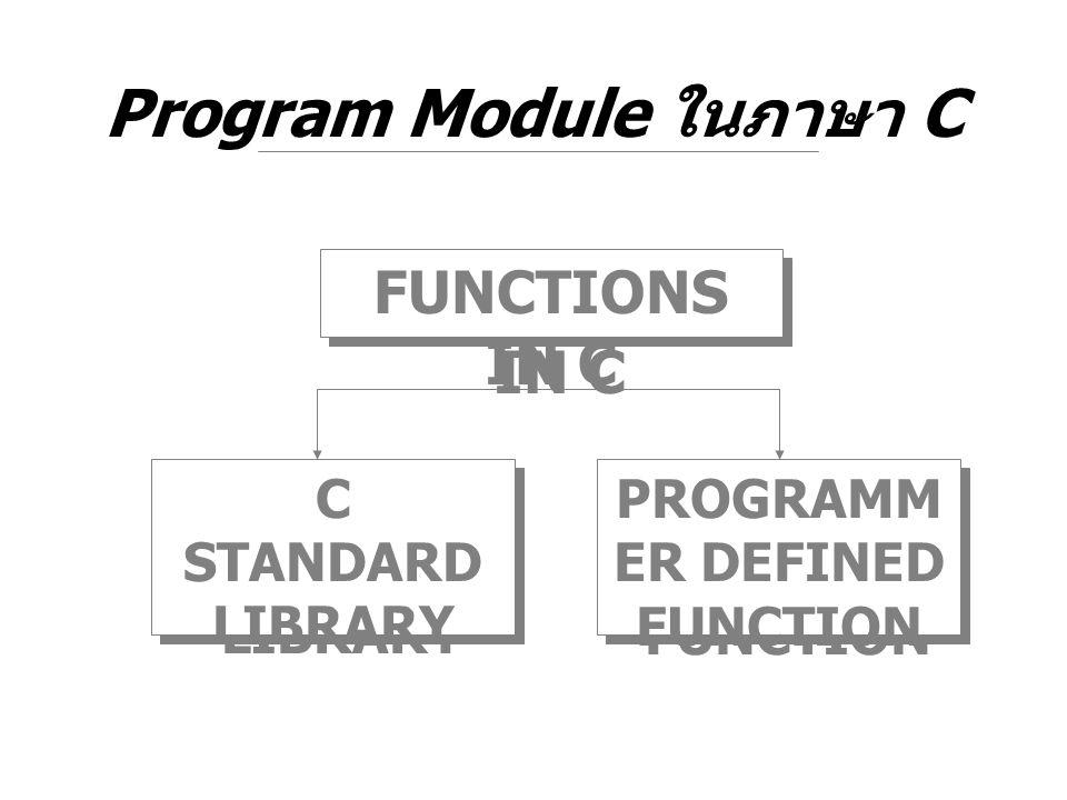 Program Module ในภาษา C FUNCTIONS IN C C STANDARD LIBRARY C STANDARD LIBRARY PROGRAMM ER DEFINED FUNCTION