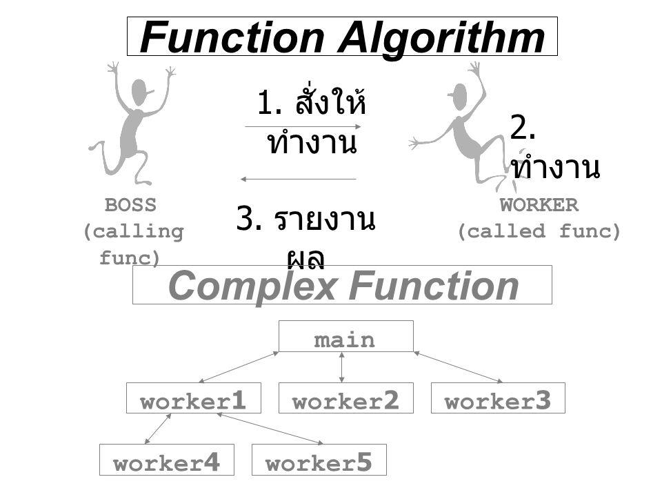 Function Algorithm BOSS (calling func) WORKER (called func) 1. สั่งให้ ทำงาน 3. รายงาน ผล 2. ทำงาน main worker1worker3worker2 worker4worker5 Complex F