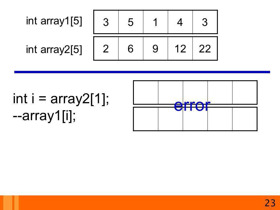 23 35143 int array1[5] 2691222 int array2[5] int i = array2[1]; --array1[i]; error
