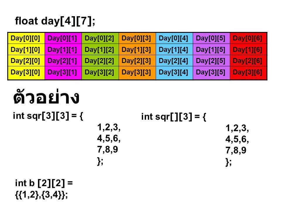 Day[0][0]Day[0][1]Day[0][2]Day[0][3]Day[0][4]Day[0][5]Day[0][6] Day[1][0]Day[1][1]Day[1][2]Day[1][3]Day[1][4]Day[1][5]Day[1][6] Day[2][0]Day[2][1]Day[