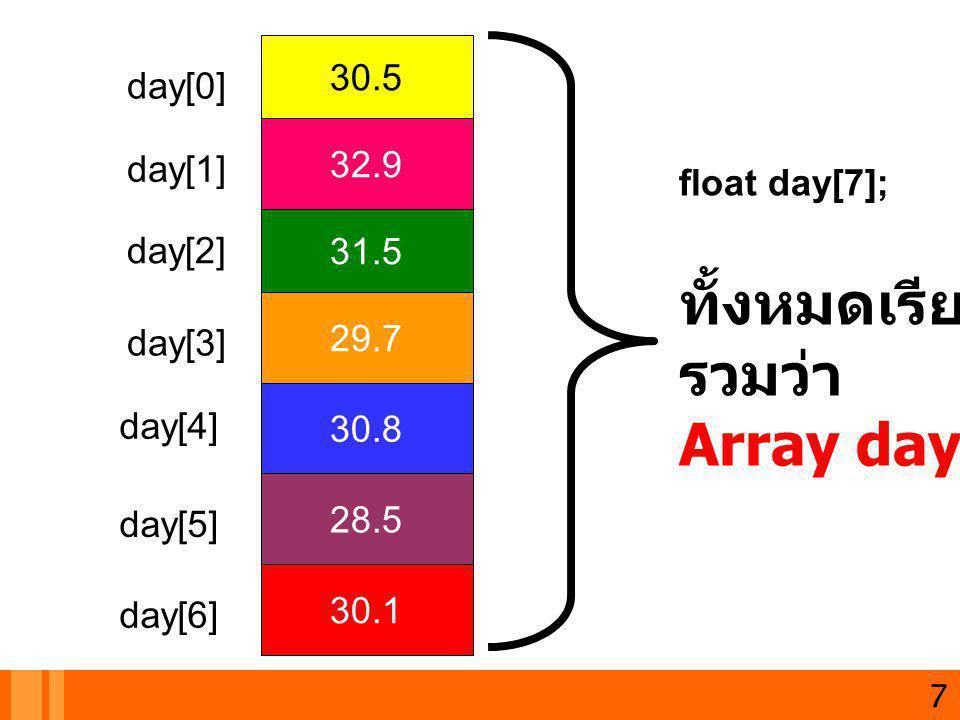 30.5 32.9 31.5 29.7 30.8 28.5 30.1 day[0] day[1] day[2] day[3] day[4] day[5] day[6] นี่คือ array ที่ใช้เก็บ ข้อมูลของอุณหภูมิของ แต่ละวันใน 1 สัปดาห์ (7 วัน ) ถ้าต้องการ array ที่เก็บ ข้อมูลของทุกวันใน 1 สัปดาห์ (7 วัน ) เป็นเวลา 1 เดือน (4 สัปดาห์ ) = เก็บอุณหภูมิของทุกวัน ใน 1 เดือน float day[7]; 28