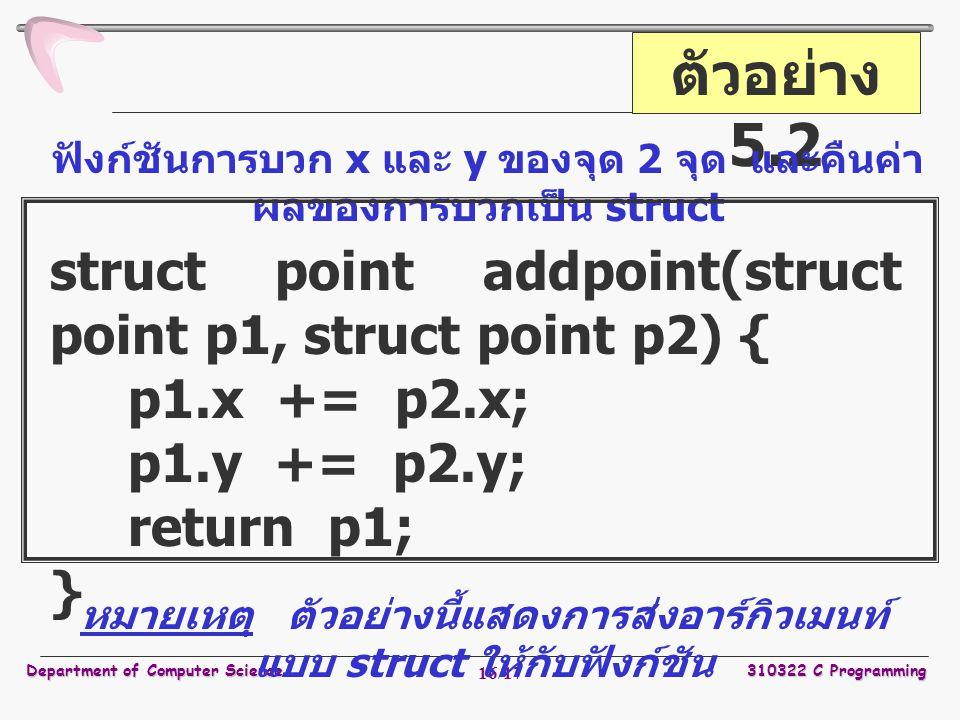 Department of Computer Science310322 C Programming 16/17 ตัวอย่าง 5.2 ฟังก์ชันการบวก x และ y ของจุด 2 จุด และคืนค่า ผลของการบวกเป็น struct struct point addpoint(struct point p1, struct point p2) { p1.x += p2.x; p1.y += p2.y; return p1; } หมายเหตุ ตัวอย่างนี้แสดงการส่งอาร์กิวเมนท์ แบบ struct ให้กับฟังก์ชัน