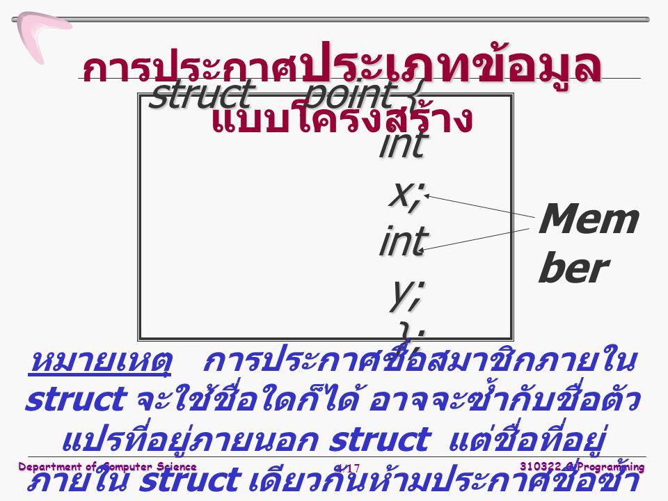 Department of Computer Science310322 C Programming 4/17 struct point { int x; int y; }; ประเภทข้อมูล การประกาศ ประเภทข้อมูล แบบโครงสร้าง Mem ber หมายเหตุ การประกาศชื่อสมาชิกภายใน struct จะใช้ชื่อใดก็ได้ อาจจะซ้ำกับชื่อตัว แปรที่อยู่ภายนอก struct แต่ชื่อที่อยู่ ภายใน struct เดียวกันห้ามประกาศชื่อซ้ำ กัน