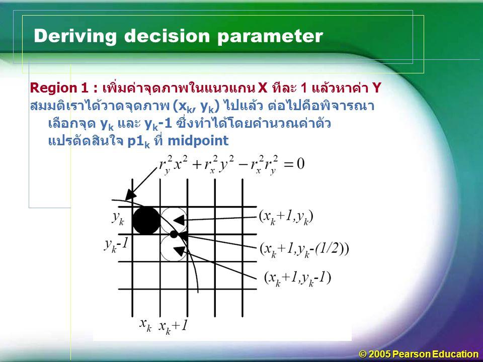© 2005 Pearson Education Deriving decision parameter Region 1 : เพิ่มค่าจุดภาพในแนวแกน X ทีละ 1 แล้วหาค่า Y สมมติเราได้วาดจุดภาพ (x k, y k ) ไปแล้ว ต่อไปคือพิจารณา เลือกจุด y k และ y k -1 ซึ่งทำได้โดยคำนวณค่าตัว แปรตัดสินใจ p1 k ที่ midpoint