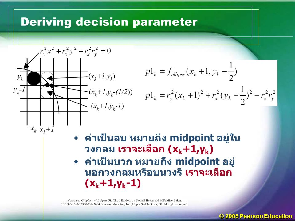 © 2005 Pearson Education Deriving decision parameter ค่าเป็นลบ หมายถึง midpoint อยู่ใน วงกลม เราจะเลือก (x k +1,y k ) ค่าเป็นบวก หมายถึง midpoint อยู่ นอกวงกลมหรือบนวงรี เราจะเลือก (x k +1,y k -1)