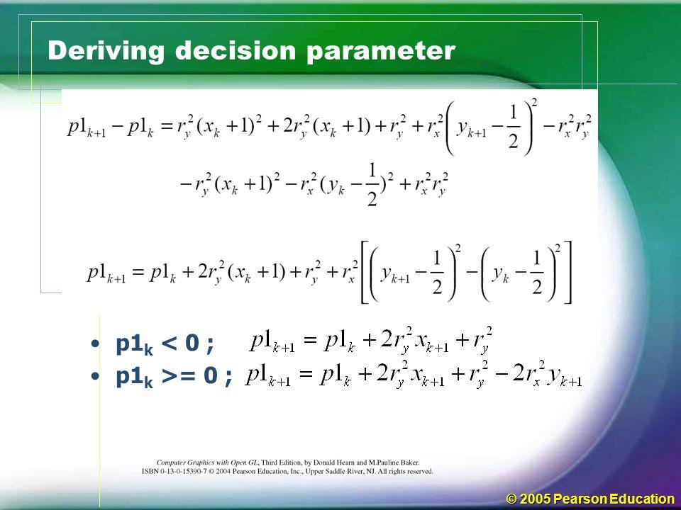 © 2005 Pearson Education Deriving decision parameter p1 k < 0 ; p1 k >= 0 ;