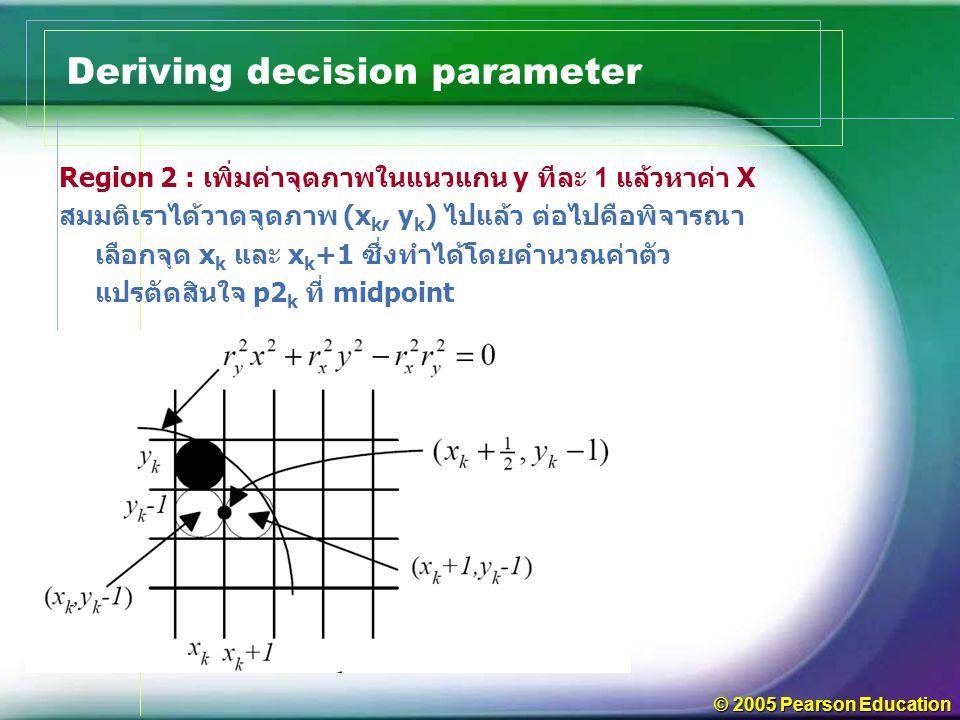 © 2005 Pearson Education Deriving decision parameter Region 2 : เพิ่มค่าจุดภาพในแนวแกน y ทีละ 1 แล้วหาค่า X สมมติเราได้วาดจุดภาพ (x k, y k ) ไปแล้ว ต่อไปคือพิจารณา เลือกจุด x k และ x k +1 ซึ่งทำได้โดยคำนวณค่าตัว แปรตัดสินใจ p2 k ที่ midpoint