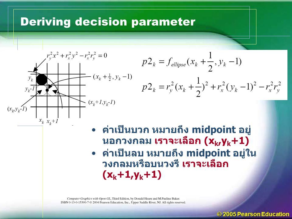 © 2005 Pearson Education Deriving decision parameter ค่าเป็นบวก หมายถึง midpoint อยู่ นอกวงกลม เราจะเลือก (x k,y k +1) ค่าเป็นลบ หมายถึง midpoint อยู่ใน วงกลมหรือบนวงรี เราจะเลือก (x k +1,y k +1)