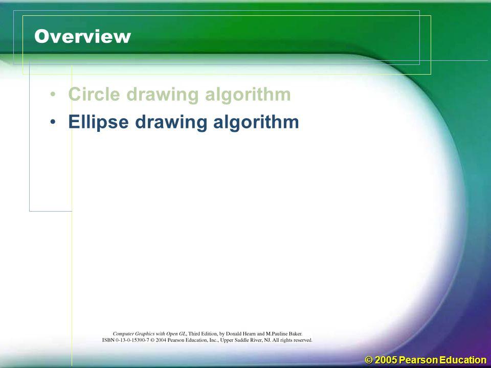 © 2005 Pearson Education Direct Method วงรีเป็นรูปทรงที่เปลี่ยนมาจากวงกลมโดยการยืดวงกลมออกในทิศทางหนึ่งไป ตามแกน X หรือแกน Y เราจะใช้สมการวงรีที่มีจุดศูนย์กลางที่ (x c,y c ) ที่มีรัศมี r x และ r y โดยตรง วิธีวาด วงรี อย่างง่ายที่สุด คือ กำหนดค่า x แล้วคำนวณจุดที่ตำแหน่ง y จาก xcxc ycyc ryry rxrx