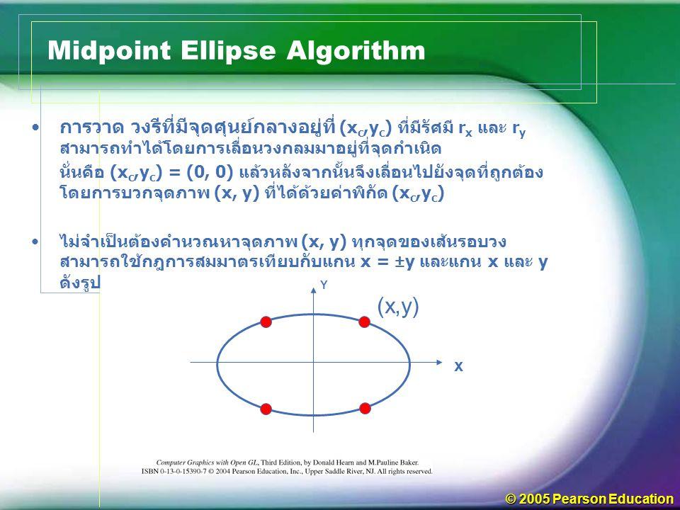 © 2005 Pearson Education การวาด วงรีที่มีจุดศุนย์กลางอยู่ที่ (x c,y c ) ที่มีรัศมี r x และ r y สามารถทำได้โดยการเลื่อนวงกลมมาอยู่ที่จุดกำเนิด นั่นคือ (x c,y c ) = (0, 0) แล้วหลังจากนั้นจึงเลื่อนไปยังจุดที่ถูกต้อง โดยการบวกจุดภาพ (x, y) ที่ได้ด้วยค่าพิกัด (x c,y c ) ไม่จำเป็นต้องคำนวณหาจุดภาพ (x, y) ทุกจุดของเส้นรอบวง สามารถใช้กฎการสมมาตรเทียบกับแกน x = ±y และแกน x และ y ดังรูป Midpoint Ellipse Algorithm x Y (x,y)