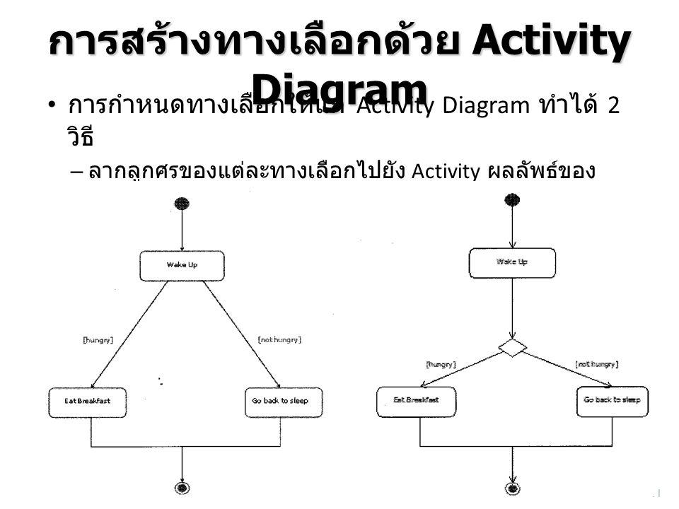 การสร้างทางเลือกด้วย Activity Diagram การกำหนดทางเลือกให้แก่ Activity Diagram ทำได้ 2 วิธี – ลากลูกศรของแต่ละทางเลือกไปยัง Activity ผลลัพธ์ของ ทางเลือ