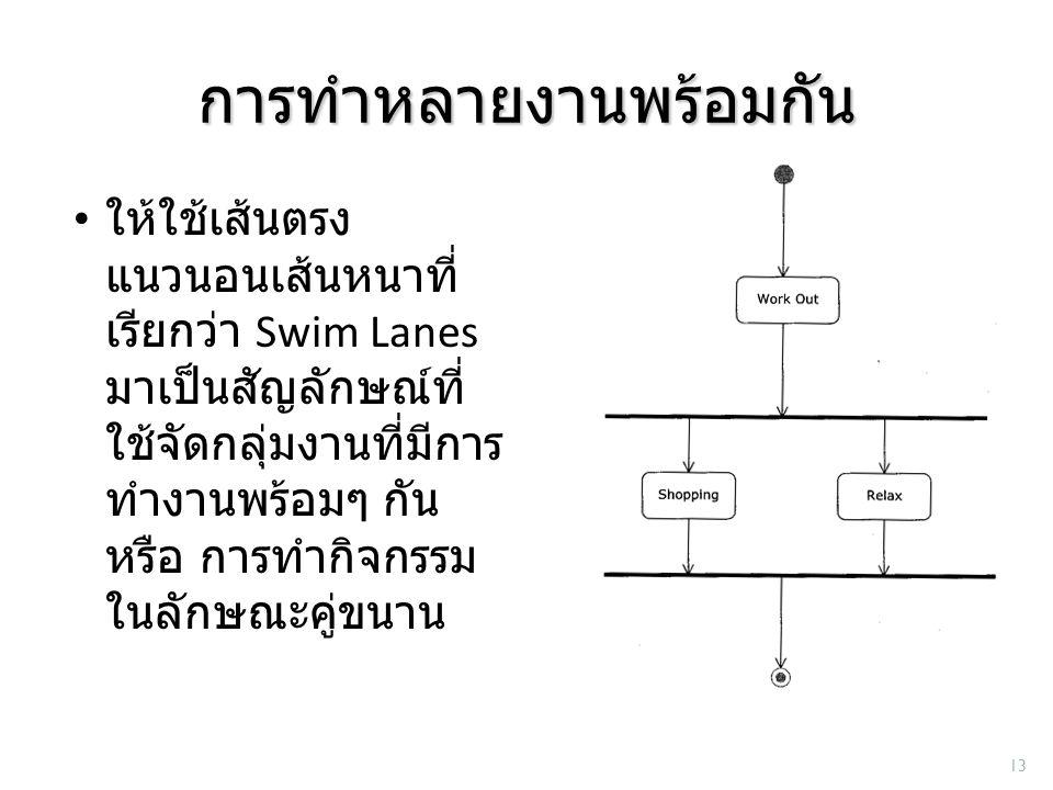 การทำหลายงานพร้อมกัน ให้ใช้เส้นตรง แนวนอนเส้นหนาที่ เรียกว่า Swim Lanes มาเป็นสัญลักษณ์ที่ ใช้จัดกลุ่มงานที่มีการ ทำงานพร้อมๆ กัน หรือ การทำกิจกรรม ใน
