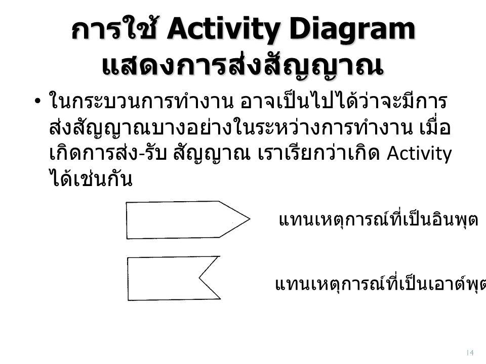 การใช้ Activity Diagram แสดงการส่งสัญญาณ ในกระบวนการทำงาน อาจเป็นไปได้ว่าจะมีการ ส่งสัญญาณบางอย่างในระหว่างการทำงาน เมื่อ เกิดการส่ง - รับ สัญญาณ เราเ