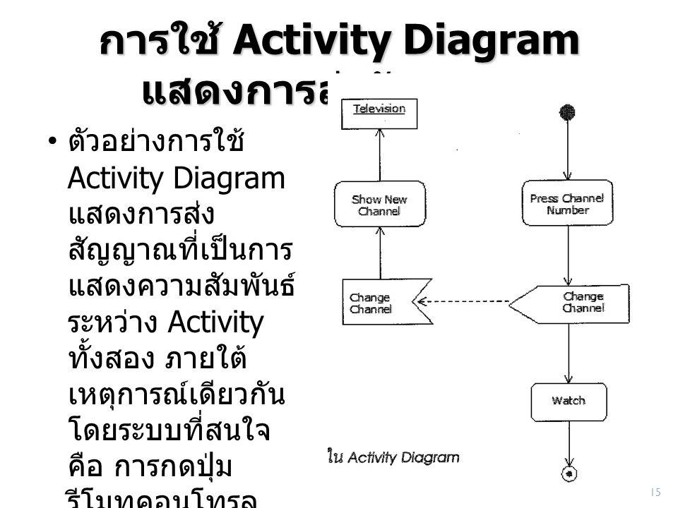 การใช้ Activity Diagram แสดงการส่งสัญญาณ ตัวอย่างการใช้ Activity Diagram แสดงการส่ง สัญญาณที่เป็นการ แสดงความสัมพันธ์ ระหว่าง Activity ทั้งสอง ภายใต้