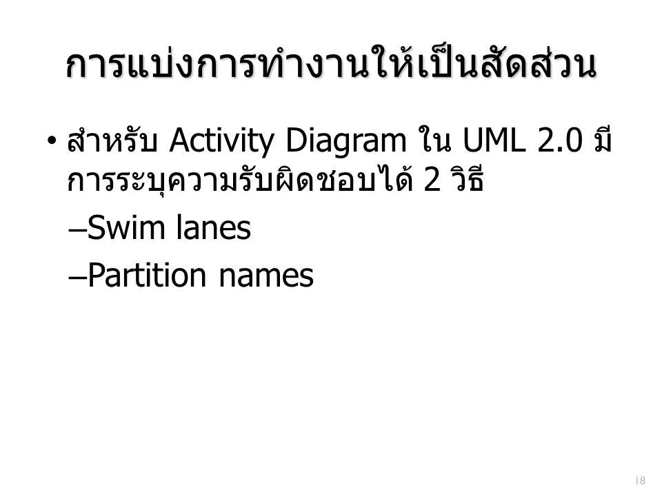การแบ่งการทำงานให้เป็นสัดส่วน สำหรับ Activity Diagram ใน UML 2.0 มี การระบุความรับผิดชอบได้ 2 วิธี –Swim lanes –Partition names 18