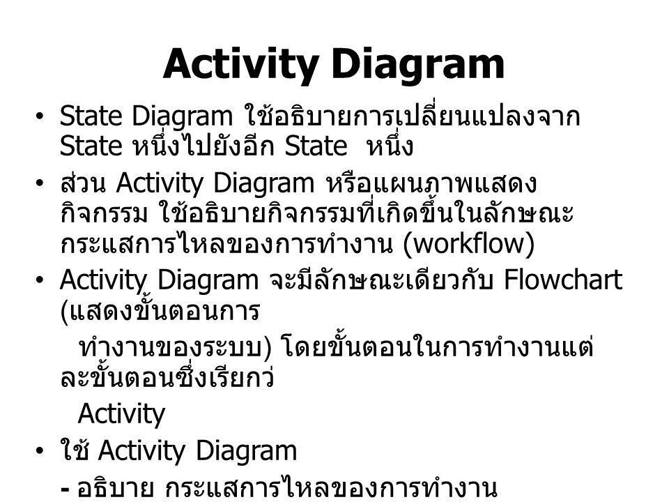 Activity Diagram Activity อาจเป็นการทำงานต่างๆ ได้แก่ – การคำนวณผลลัพธ์บางอย่าง – การเปลี่ยนแปลงสถานะ (State) ของระบบ – การส่งค่ากลับคืน – การส่งสัญญาณ – การเรียกให้ Operation (Method) อื่นๆเพื่อ ทำงาน – การสร้าง หรือ ทำลายวัตถุ