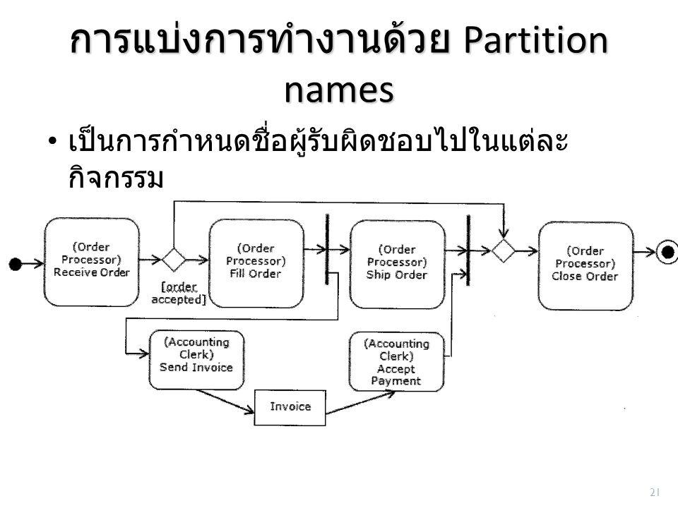 การแบ่งการทำงานด้วย Partition names เป็นการกำหนดชื่อผู้รับผิดชอบไปในแต่ละ กิจกรรม 21