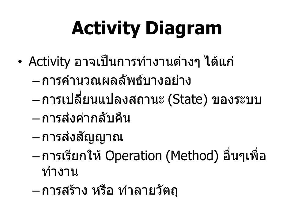 Activity Diagram Activity อาจเป็นการทำงานต่างๆ ได้แก่ – การคำนวณผลลัพธ์บางอย่าง – การเปลี่ยนแปลงสถานะ (State) ของระบบ – การส่งค่ากลับคืน – การส่งสัญญา