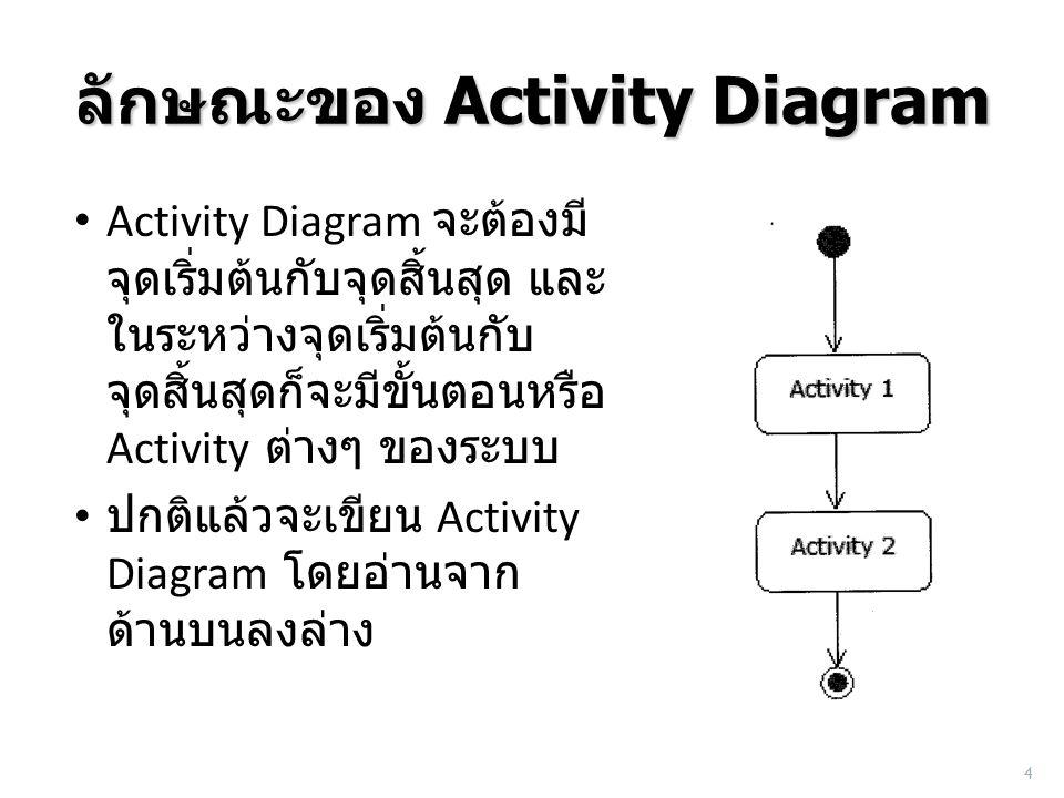 ลักษณะของ Activity Diagram Activity Diagram จะต้องมี จุดเริ่มต้นกับจุดสิ้นสุด และ ในระหว่างจุดเริ่มต้นกับ จุดสิ้นสุดก็จะมีขั้นตอนหรือ Activity ต่างๆ ข