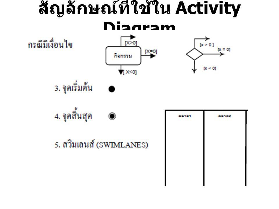 การแบ่งการทำงานให้เป็นสัดส่วน แบ่งการทำงานให้เป็นสัดส่วนด้วย Swimlanes คุณลักษณะอีกอย่างหนึ่งคือสามารถแสดงให้ เห็นได้ว่าใครเป็นผู้มีหน้าที่รับผิดชอบในแต่ละ activity ในกระบวนการทำงานหนึ่ง ๆ หลักการของการแสดงหน้าที่ จะทำโดยการ แบ่งกลุ่มของการรับผิดชอบเป็นกลุ่มๆ ซึ่งเปรียบ เหมือนการแข่งว่ายน้ำ เรียกกลไกนี้ ว่า Swimlanes ในแต่ละ swimlane จะมีการกำหนดชื่อกำกับ เอาไว้ เช่น กระบวนการของการสั่งซื้อสินค้า เราอาจ แบ่งกลุ่มของคนที่มีส่วน เกี่ยวข้องเป็น 3 ส่วน ได้แก่ ลูกค้า, ฝ่ายขาย และคลังสินค้า