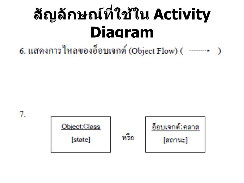 ขั้นตอนในการเขียน Activity Diagram 1.พิจารณากิจกรรมต่าง ๆ ที่ได้จากผลการ วิเคราะห์ที่ควรอธิบาย 2.