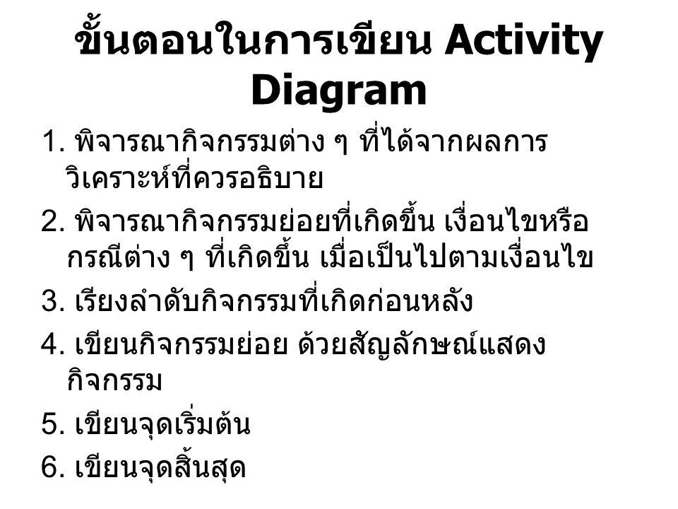 รูปแบบการใช้ Activity Diagram แบบทั่วไป แบบมีทางเลือกให้ตัดสินใจ แบบที่มีการทำงานพร้อมๆ กันหลายงาน แบบการส่งสัญญาณ 9