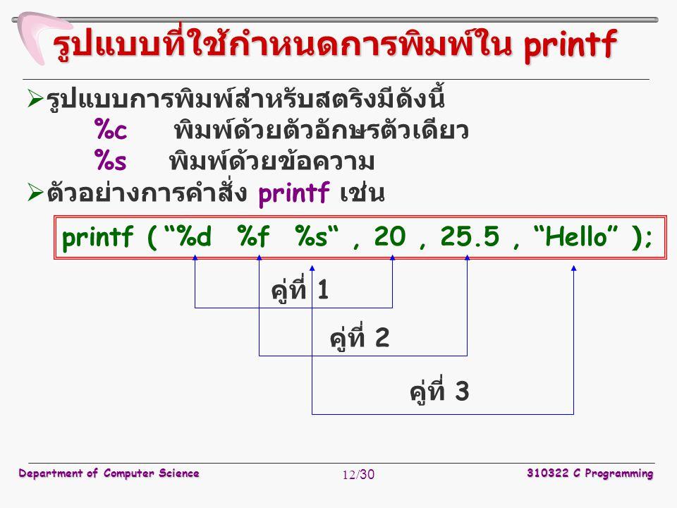 Department of Computer Science310322 C Programming 12/30  รูปแบบการพิมพ์สำหรับสตริงมีดังนี้ %c พิมพ์ด้วยตัวอักษรตัวเดียว %s พิมพ์ด้วยข้อความ  ตัวอย่