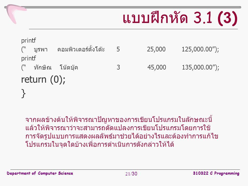 "Department of Computer Science310322 C Programming 21/30 แบบฝึกหัด 3.1 (3) printf ("" บูรพา คอมพิวเตอร์ตั้งโต๊ะ 5 25,000 125,000.00""); printf ("" ทักษิณ"