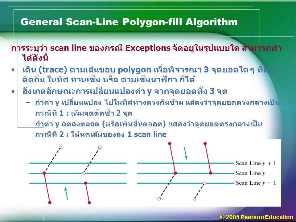 © 2005 Pearson Education General Scan-Line Polygon-fill Algorithm การระบุว่า scan line ของกรณี Exceptions จัดอยู่ในรูปแบบใด สามารถทำ ได้ดังนี้ เดิน (t