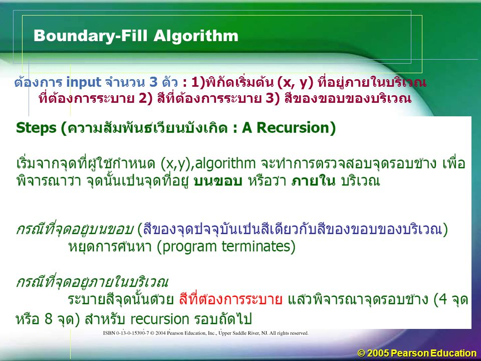 © 2005 Pearson Education Boundary-Fill Algorithm ต้องการ input จำนวน 3 ตัว : 1)พิกัดเริ่มต้น (x, y) ที่อยู่ภายในบริเวณ ที่ต้องการระบาย 2) สีที่ต้องการ