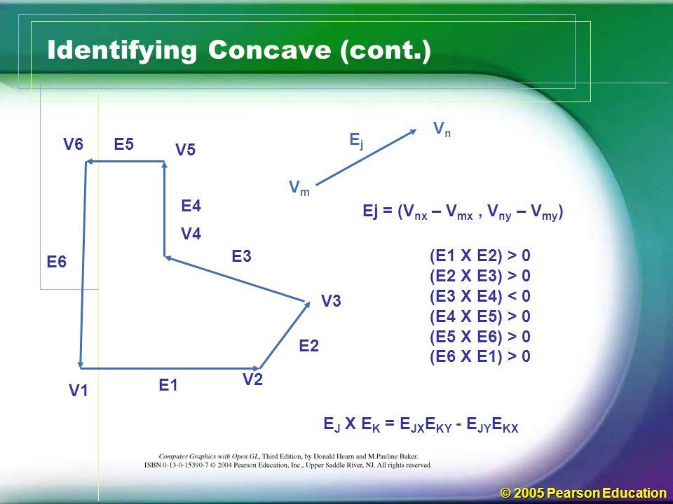 © 2005 Pearson Education Identifying Concave (cont.) V1 V2 V3 V4 V5 V6 E1 E2 E3 E4 E5 E6 (E1 X E2) > 0 (E2 X E3) > 0 (E3 X E4) < 0 (E4 X E5) > 0 (E5 X E6) > 0 (E6 X E1) > 0 E J X E K = E JX E KY - E JY E KX Ej = (V nx – V mx, V ny – V my ) VmVm VnVn EjEj