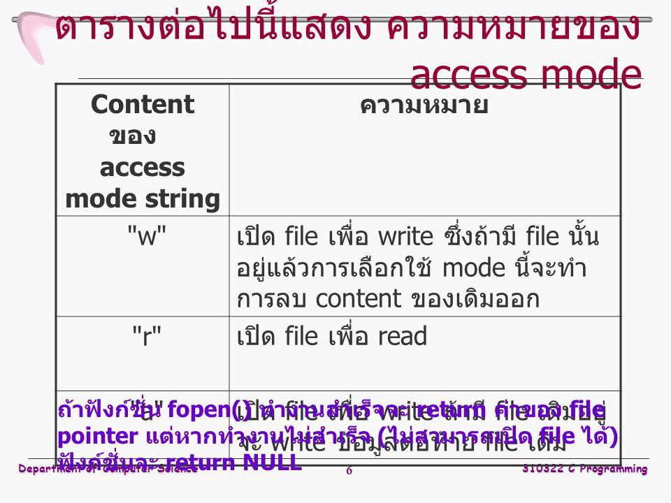 Department of Computer Science310322 C Programming 6 ตารางต่อไปนี้แสดง ความหมายของ access mode Content ของ access mode string ความหมาย w เปิด file เพื่อ write ซึ่งถ้ามี file นั้น อยู่แล้วการเลือกใช้ mode นี้จะทำ การลบ content ของเดิมออก r เปิด file เพื่อ read a เปิด file เพื่อ write ถ้ามี file เดิมอยู่ จะ write ข้อมูลต่อท้าย file เดิม ถ้าฟังก์ชั่น fopen() ทำงานสำเร็จจะ return ค่าของ file pointer แต่หากทำงานไม่สำเร็จ ( ไม่สามารถเปิด file ได้ ) ฟังก์ชั่นจะ return NULL