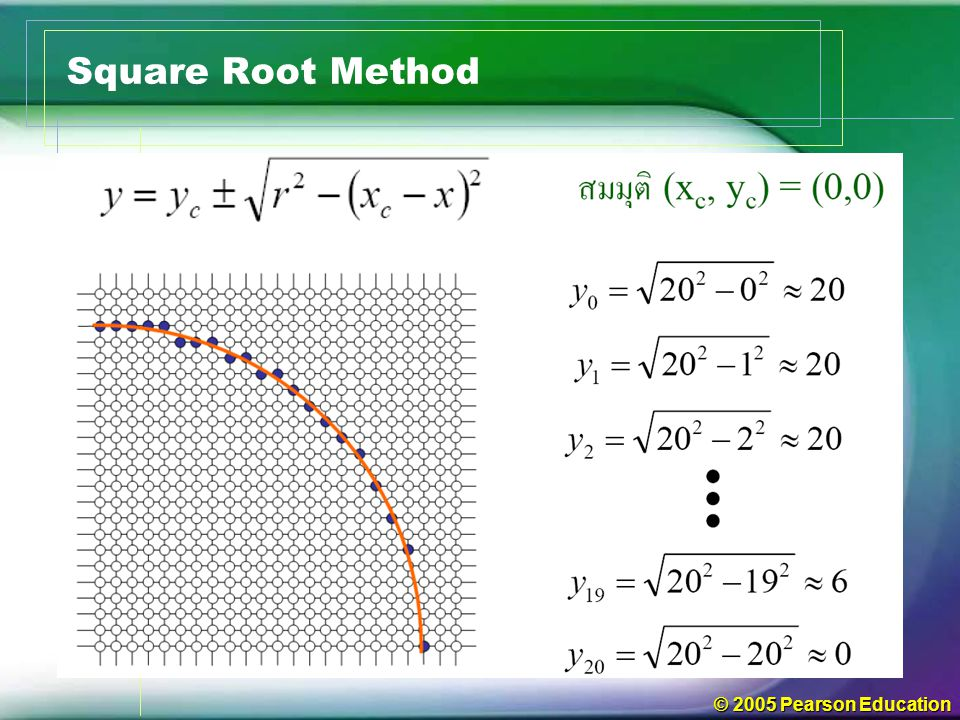 © 2005 Pearson Education Square Root Method