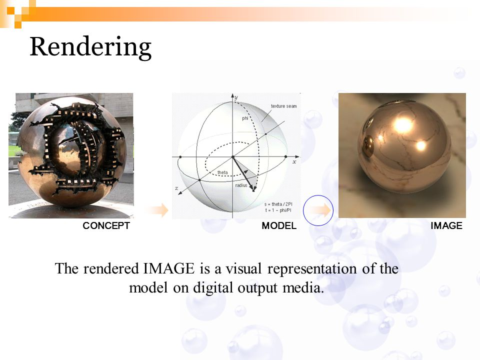 MODELIMAGECONCEPT Rendering The rendered IMAGE is a visual representation of the model on digital output media.
