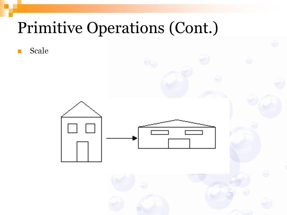 Primitive Operations (Cont.) Scale